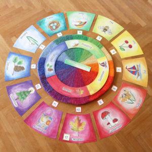 Bunter Jahreskreis gelegt mit Kalenderkarten und Farbenkreis aus Filz